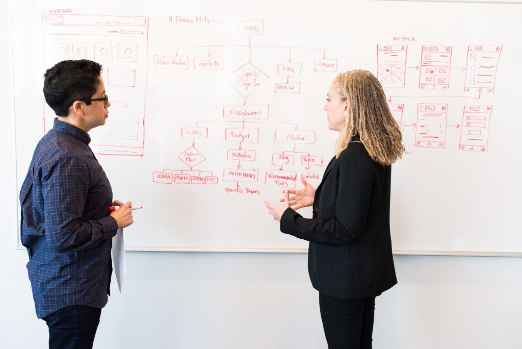 Two people formulating a graphic plan on a whiteboard.